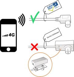 4G signaal Ziggo
