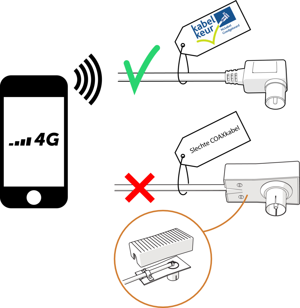 Tv Signaal Verbeteren Ziggo