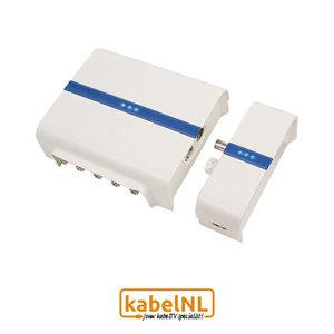 HMV41 met INCA 1G Gigabit adapter