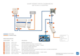 Schema HMV41 + INCA 1G internet over coax
