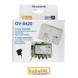 Teleste OV-8420 versterker Ziggo