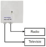 2-weg Radio / TV splitter ZiggoPOA 1 IEC-NL Braun Telecom