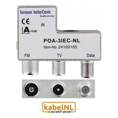 Braun Telecom Radio - TV - Modem splitter